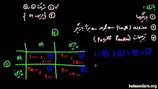 نظریه بازی ها ۰۲- عناصر تشکیلدهنده یک بازی