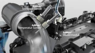 Fendt SCR Technologie (Selektive Katalytische Reduktion) zur Abgasnachbehandlung