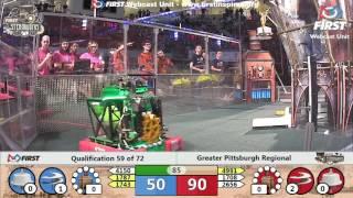 Qual 59 - 2017 Greater Pittsburgh Regional