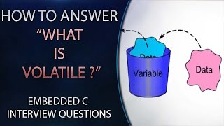 How to Answer for What is Volatile ? Embedded C interview Question