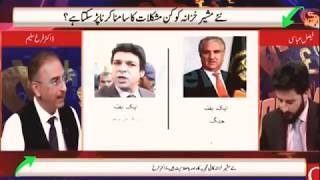 Pakistan DEVELOPMENT stopped | is INDIA responsible for it ? Pak media news debate about India 2019