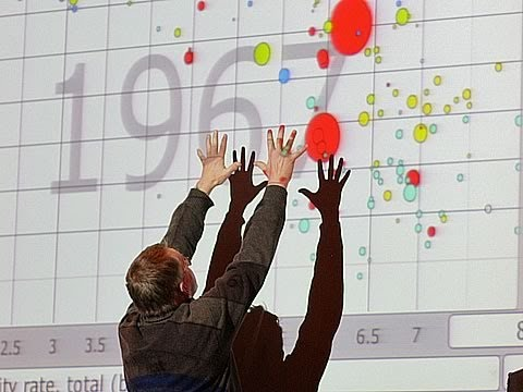 The best stats you ve ever seen Hans Rosling