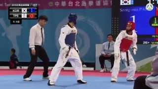 8th Asian Junior Taekwondo Championships. Final male -63