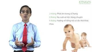 Khóa kích hoạt tiềm năng thông minh ngôn ngữ - GV. TS Nguyễn Minh Đức [Intro]