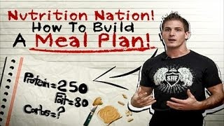 Building Your Meal Plan! Learn How To Calculate Protein, Carb & Fat Daily Intake For Your Goals!