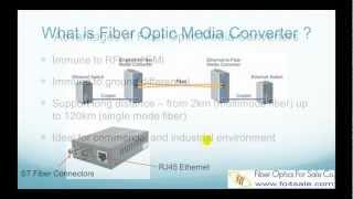 What is Fiber Optic Media Converter?