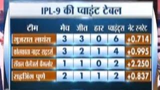 IPL 2016: Gujarat Lions Beat Mumbai Indians, MS Dhoni Lost Another | Cricket Ki Baat