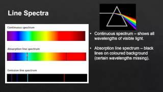 2.2 Line Spectra (SL)