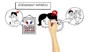 Bien prendre son traitement antirétroviral : l'observance