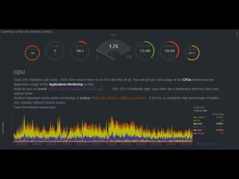 Test OVH Dedicated Server SP32 for Uploads/ Downloads Site