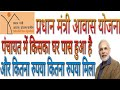 Pradhan Mantri Awas Yojana List Kaise Dekhe | Pradhan Mantri Awas Yojana New list Kaise Dekhe