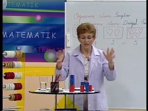Sayılar, Ritmik Saymalar - İlköğretim 1. Sınıf Matematik