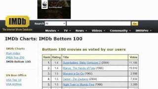 IMDB bottom 100 movie reviews