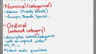 Statistics Lesson 1 - Types of Data
