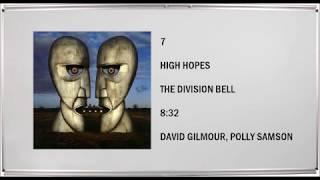 Pink Floyd Top 50 Best Songs