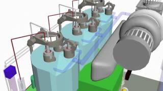 2 Stroke Diesel Engine (Jacket Cooling Water System) Marine Learning