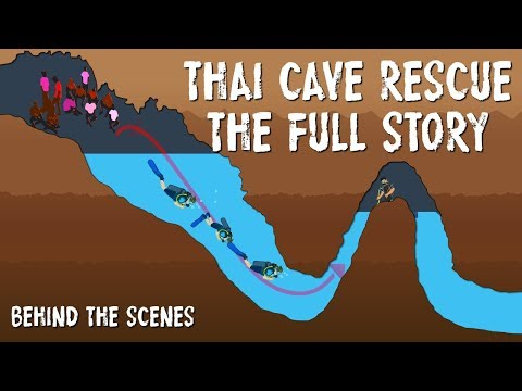 Thai cave rescue. Full story in 2D animation including behind the scenes.