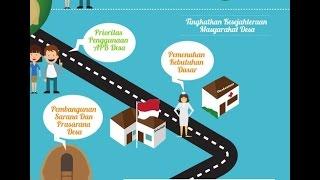 Sosialisasi Pendampingan Desa dan Pemanfaatan Dana Desa