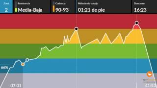 clase ciclo indoor spining completa 24 viva méxico cabrones!!!