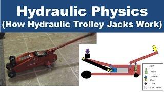 Hydraulic Physics (How Hydraulic Jacks Work)