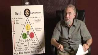 James Swartz - Qualifications - Dispassion
