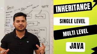 Inheritance in Java -Single level inheritance for Selenium Webdriver