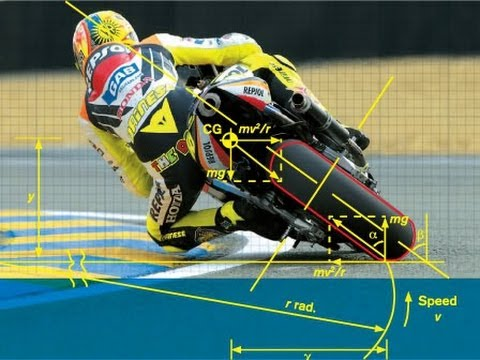 How to Knee Drag Knee Down Explained Part 1