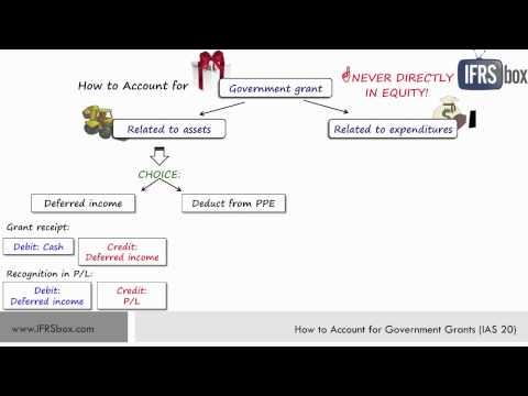 ias 36 impairment of assets pdf