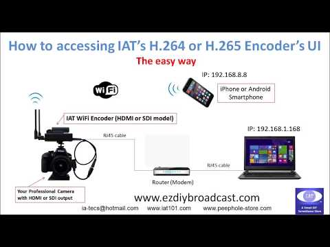 Xxx Mp4 How To Accessing IAT H 264 H 265 HDMI Or SDI Video Encoder S UI For Live Streaming Settings 3gp Sex