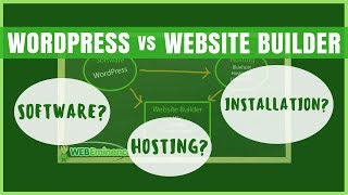 WordPress vs Website Builder - Hosting, Website, and Software SETUP COMPARISON