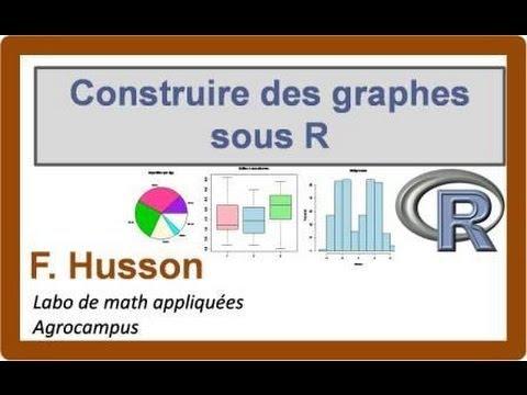 Construire des graphes avec R et Rcmdr