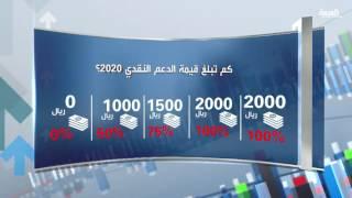 """تفاصيل برنامج """"حساب المواطن"""" الذي يوجه الدعم لمستحقيه في السعودية"""