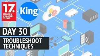 200-125 CCNA v3.0 | Day 30: Troubleshooting | Free Cisco Video Training 2017 | NetworKing
