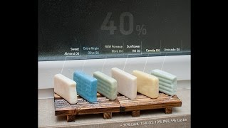 Testing soft oils @ 40% in a soap