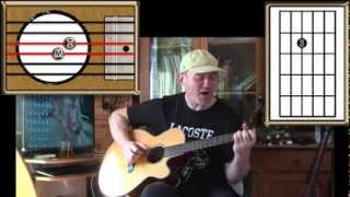 Search I wont give up guitar lesson - GenYoutube
