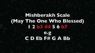 Three Hebrew Scales