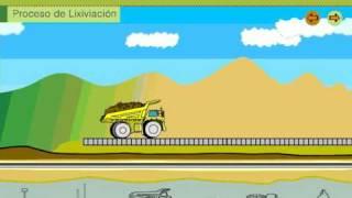 Yanacocha - Extracción de Oro - Animación