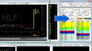 A surprising gain after a big losing day trading day - Meir Barak