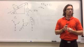 Newton's 2nd Law - Connected Body Problems
