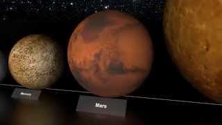 Paragone di grandezza tra i pianeti del sistema solare e alcune delle stelle conosciute