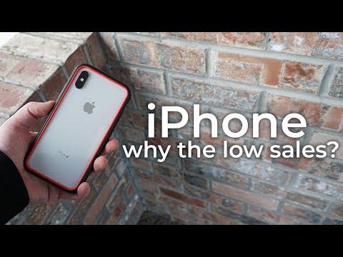 Xxx Mp4 Why Aren 39 T People Buying IPhones 3gp Sex