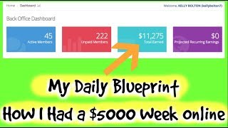 How To Make Money Online Step By Step For Beginners - Automated System Online business & How I Do It