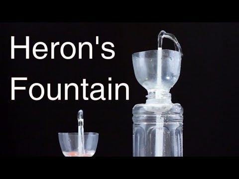 Xxx Mp4 Make Non Stop Heron's Fountain With Plastic Bottle 3gp Sex