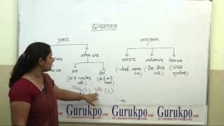 Chhand Shashtra by Ms. Mukesh Kumari, Biyani Groups of Colleges