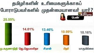 Makkal Manathil 2016 | Poll Survey (19/04/16) | Puthiya Thalaimurai TV