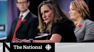 Exclusive live stream Q&A   Canada's relationship with the U.S