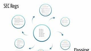 Series 7 Exam Session 4 - SEC Regs