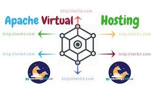 How To Create Virtual Host On Apache Web Server Using Ubuntu 14.04