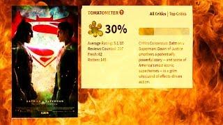 Rotten Tomatoes: Every superhero movie since 2000