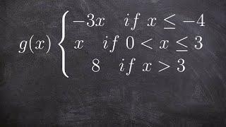 Algebra 2 - Graphing a piecewise function f(x) =  -3x, f(x) =  x,  f(x) = 8